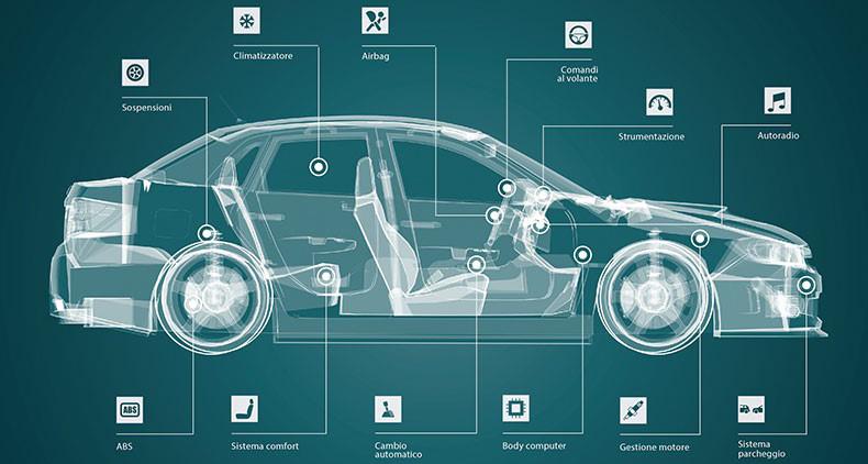 Диагностика TEXA работает со всеми системами транспорта